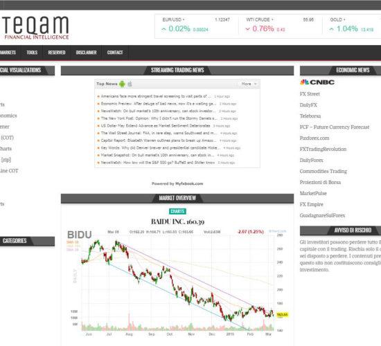 TEQAM – Financial Intelligence